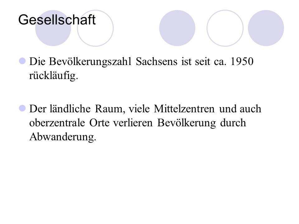 Gesellschaft Die Bevölkerungszahl Sachsens ist seit ca. 1950 rückläufig. Der ländliche Raum, viele Mittelzentren und auch oberzentrale Orte verlieren