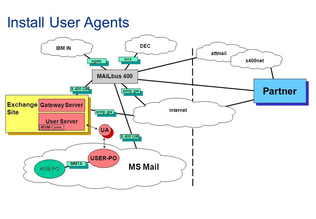 Install User Agents IBM IN MAILbus 400 xgate mrx DEC smtp gw internet MS Mail attmailx400net Partner X.400 GW Exchange Site Gateway Server User Server MSM Conn.
