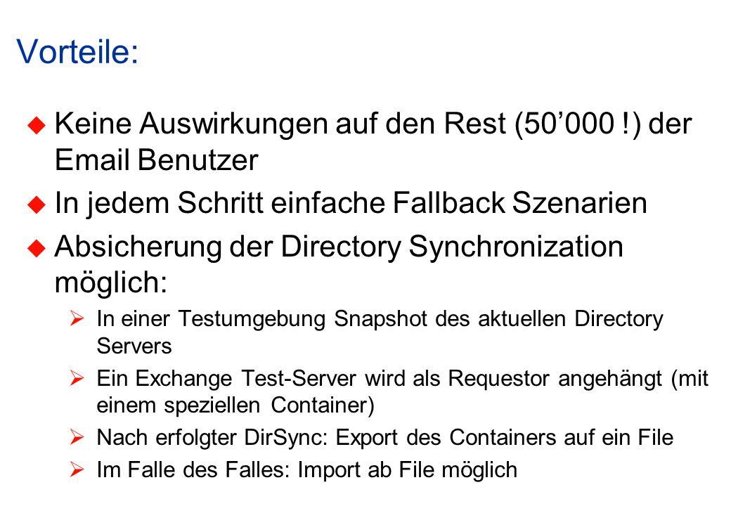 Vorteile: Keine Auswirkungen auf den Rest (50000 !) der Email Benutzer In jedem Schritt einfache Fallback Szenarien Absicherung der Directory Synchron