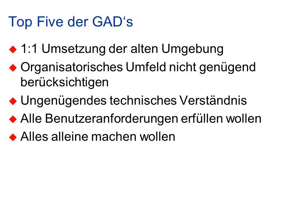 Top Five der GADs 1:1 Umsetzung der alten Umgebung Organisatorisches Umfeld nicht genügend berücksichtigen Ungenügendes technisches Verständnis Alle Benutzeranforderungen erfüllen wollen Alles alleine machen wollen