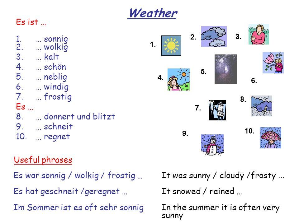 1.… sonnig 2.… wolkig 3.… kalt 4.… schön 5.… neblig 6.… windig 7.… frostig Es … 8.… donnert und blitzt 9.… schneit 10.… regnet Weather 1. 3. 4. 2. 5.