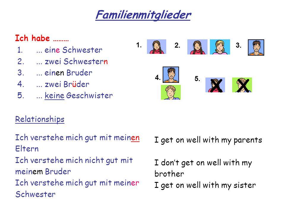 1.... eine Schwester 2.... zwei Schwestern 3.... einen Bruder 4.... zwei Brüder 5.... keine Geschwister Ich habe ……… 1. 2. 3. 4. 5. X Familienmitglied