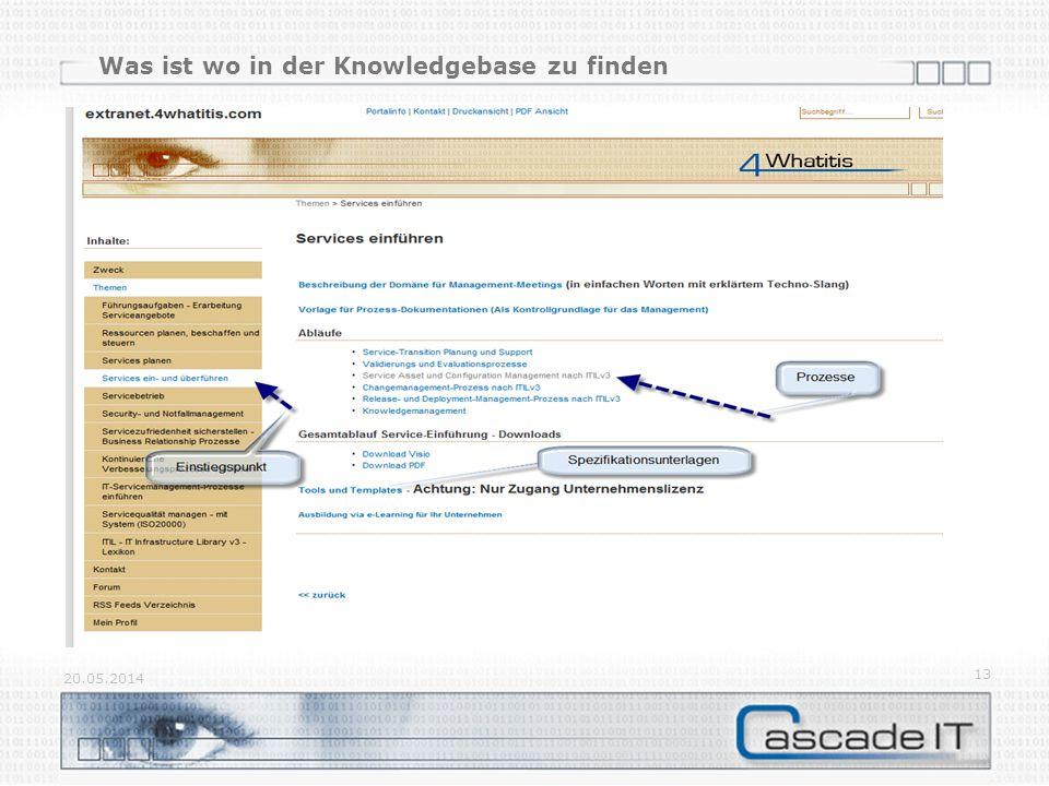 Was ist wo in der Knowledgebase zu finden 20.05.2014 13