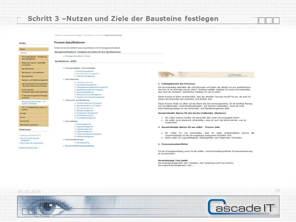 Schritt 3 –Nutzen und Ziele der Bausteine festlegen 20.05.2014 19