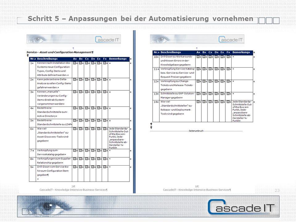 Schritt 5 – Anpassungen bei der Automatisierung vornehmen 20.05.2014 23