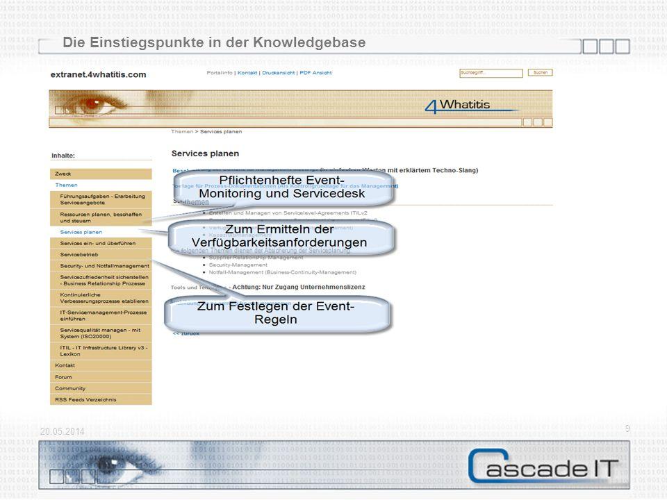 Agenda Zielsetzungen Einstiegspunkte Templates – Tools - Prozessvorlagen Empfehlungen