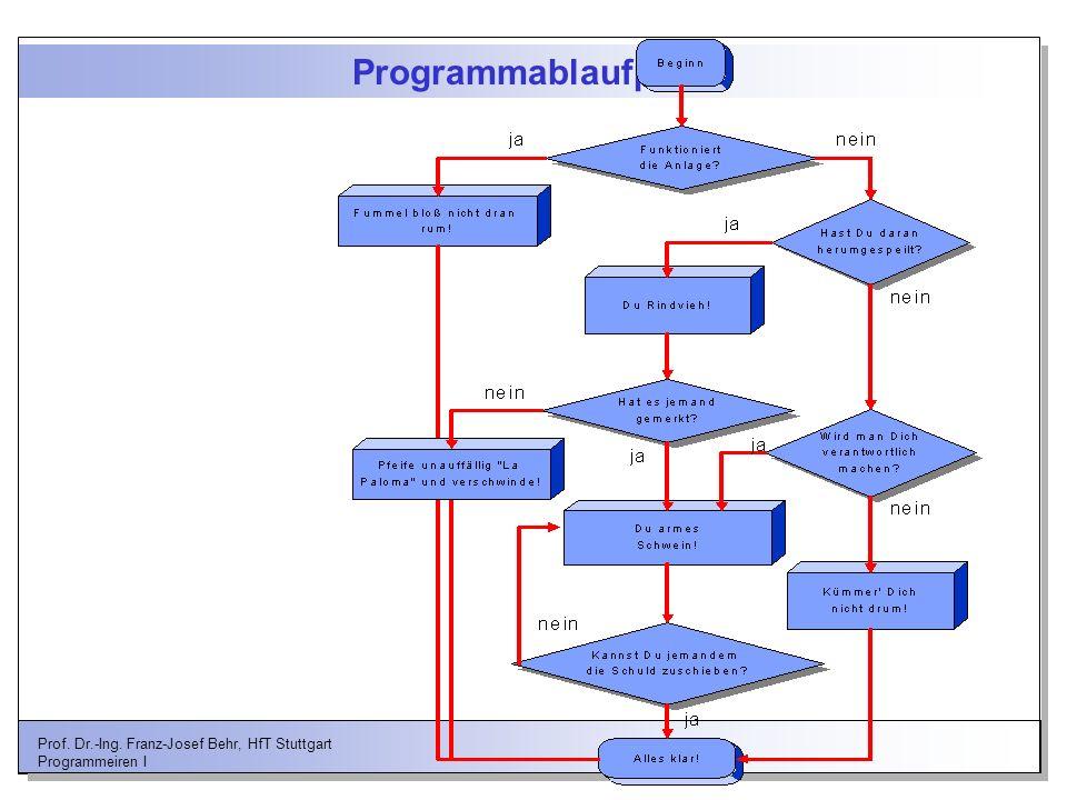 Prof. Dr.-Ing. Franz-Josef Behr, HfT Stuttgart Programmeiren I Programmablaufplan