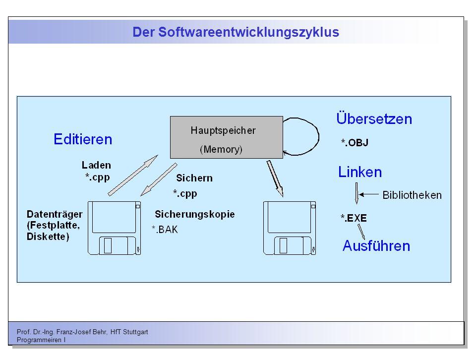 Prof. Dr.-Ing. Franz-Josef Behr, HfT Stuttgart Programmeiren I Der Softwareentwicklungszyklus