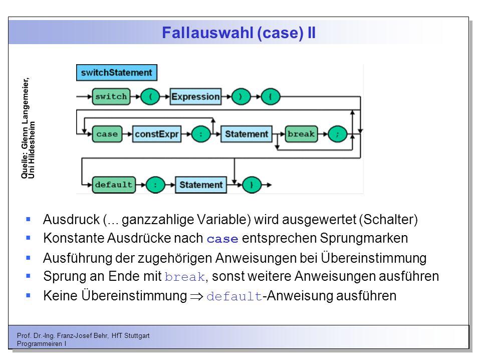 Prof. Dr.-Ing. Franz-Josef Behr, HfT Stuttgart Programmeiren I Fallauswahl (case) II Ausdruck (... ganzzahlige Variable) wird ausgewertet (Schalter) K