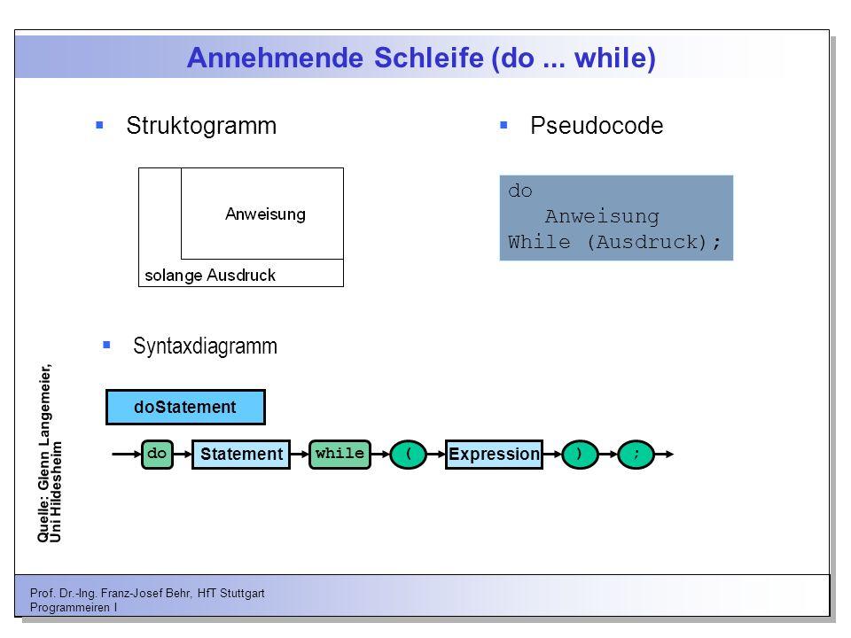 Prof. Dr.-Ing. Franz-Josef Behr, HfT Stuttgart Programmeiren I Annehmende Schleife (do... while) Struktogramm Pseudocode do Anweisung While (Ausdruck)