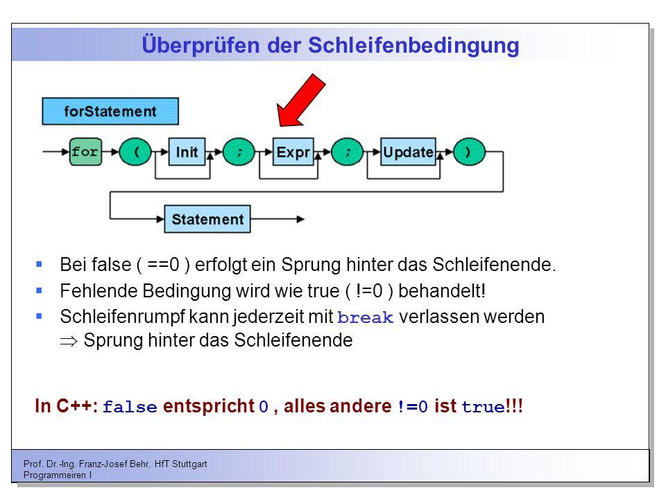 Prof. Dr.-Ing. Franz-Josef Behr, HfT Stuttgart Programmeiren I Überprüfen der Schleifenbedingung Bei false ( ==0 ) erfolgt ein Sprung hinter das Schle