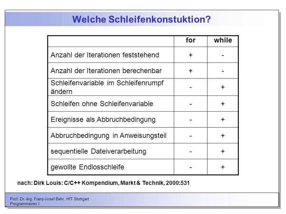 Prof. Dr.-Ing. Franz-Josef Behr, HfT Stuttgart Programmeiren I Welche Schleifenkonstuktion? forwhile Anzahl der Iterationen feststehend+- Anzahl der I