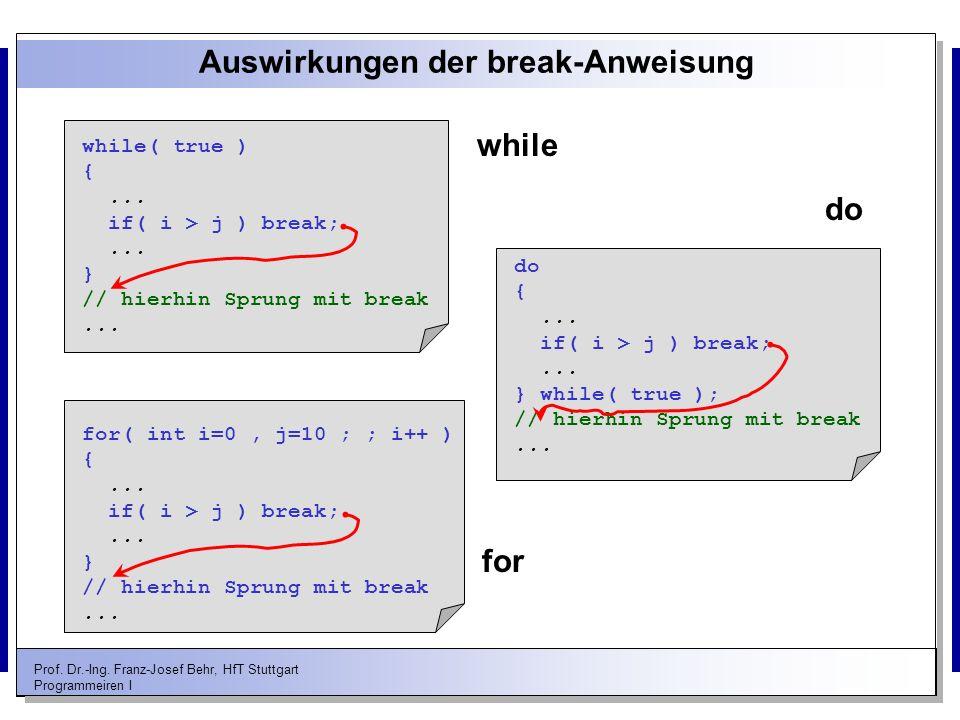 Prof. Dr.-Ing. Franz-Josef Behr, HfT Stuttgart Programmeiren I Auswirkungen der break-Anweisung while( true ) {... if( i > j ) break;... } // hierhin