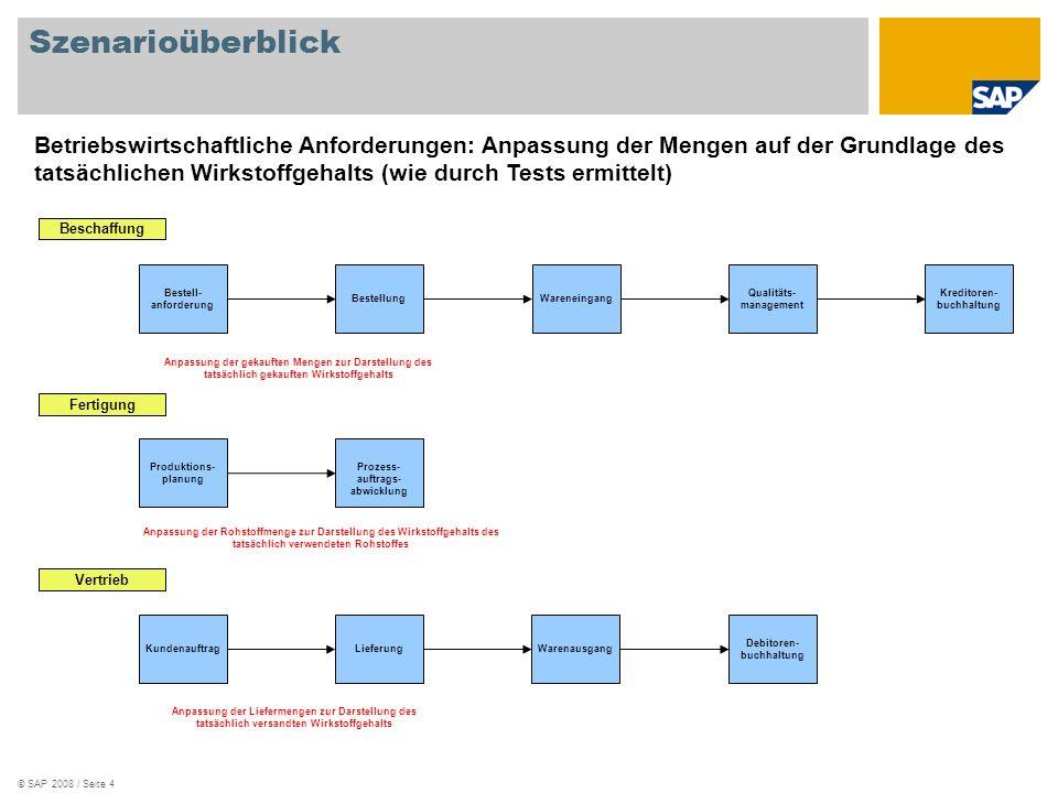 © SAP 2008 / Seite 4 Szenarioüberblick Betriebswirtschaftliche Anforderungen: Anpassung der Mengen auf der Grundlage des tatsächlichen Wirkstoffgehalt