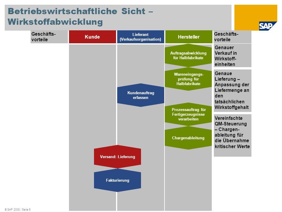 © SAP 2008 / Seite 7 SAP ERP Qualitätsprüfung – tatsächlichen Wirkstoffgehalt eingeben Kundenauftrag anlegen – Verkauf pro Wirkstoffeinheit Wareneingang von Rohstoffen oder Halbfabrikaten CH-9100 / CH-6500 Proportionale Maßeinheit für Stammdaten eingeben Prozessauftrag für Fertigware anlegen Chargenfindung für Komponente (automatisch ausgeführt) Auftragsrückmeldung und Wareneingang Auftrag freigeben Preis pro Wirkstoffeinheit eingeben Lieferung anlegen Chargenfindung für Lieferung Warenausgang und Kundenfakturierung Geschäftsprozess