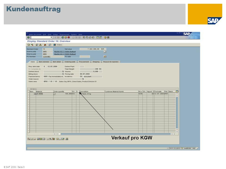 © SAP 2008 / Seite 9 Kundenauftrag Verkauf pro KGW