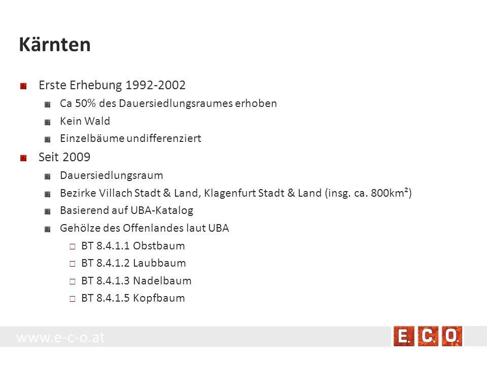 www.e-c-o.at Kärnten Erste Erhebung 1992-2002 Ca 50% des Dauersiedlungsraumes erhoben Kein Wald Einzelbäume undifferenziert Seit 2009 Dauersiedlungsra