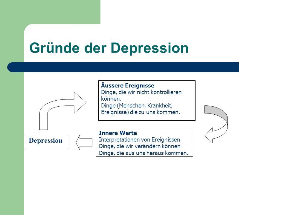 Gründe der Depression Äussere Ereignisse Dinge, die wir nicht kontrollieren können. Dinge (Menschen, Krankheit, Ereignisse) die zu uns kommen. Innere