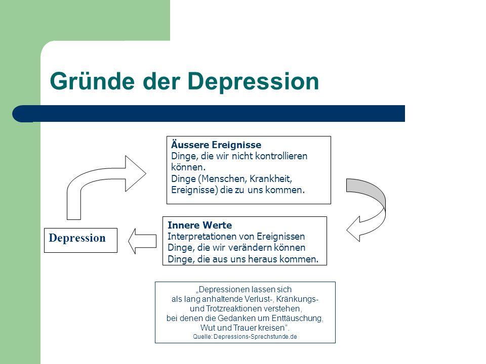 Gründe der Depression Äussere Ereignisse Dinge, die wir nicht kontrollieren können.