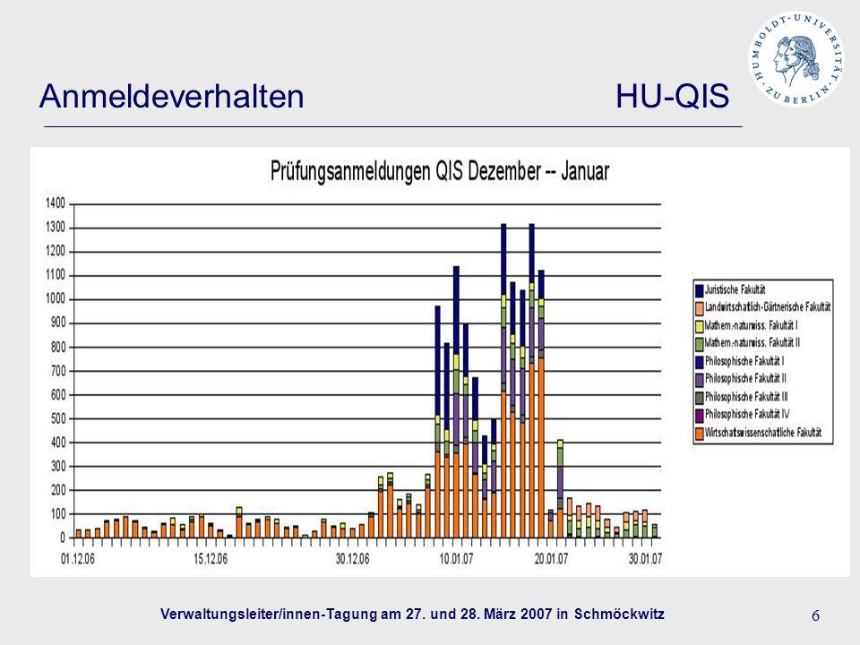 Verwaltungsleiter/innen-Tagung am 27. und 28. März 2007 in Schmöckwitz 6 Anmeldeverhalten HU-QIS