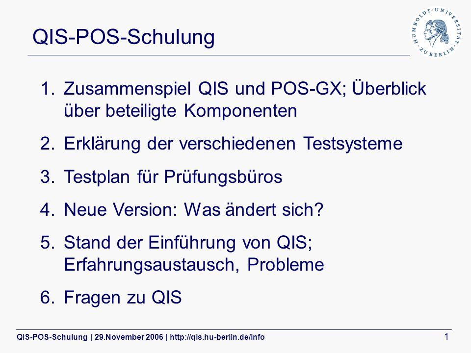 QIS-POS-Schulung | 29.November 2006 | http://qis.hu-berlin.de/info 1 QIS-POS-Schulung 1.Zusammenspiel QIS und POS-GX; Überblick über beteiligte Komponenten 2.Erklärung der verschiedenen Testsysteme 3.Testplan für Prüfungsbüros 4.Neue Version: Was ändert sich.