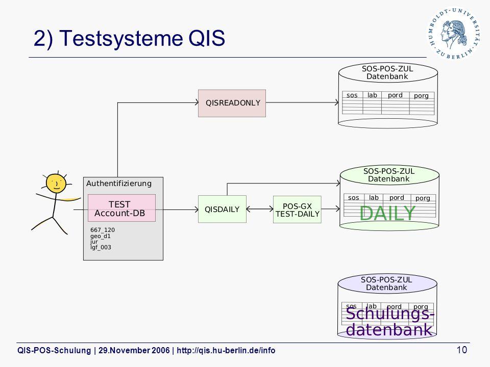 QIS-POS-Schulung | 29.November 2006 | http://qis.hu-berlin.de/info 10 2) Testsysteme QIS