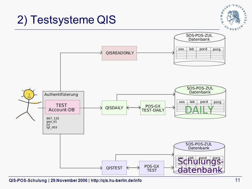 QIS-POS-Schulung | 29.November 2006 | http://qis.hu-berlin.de/info 11 2) Testsysteme QIS
