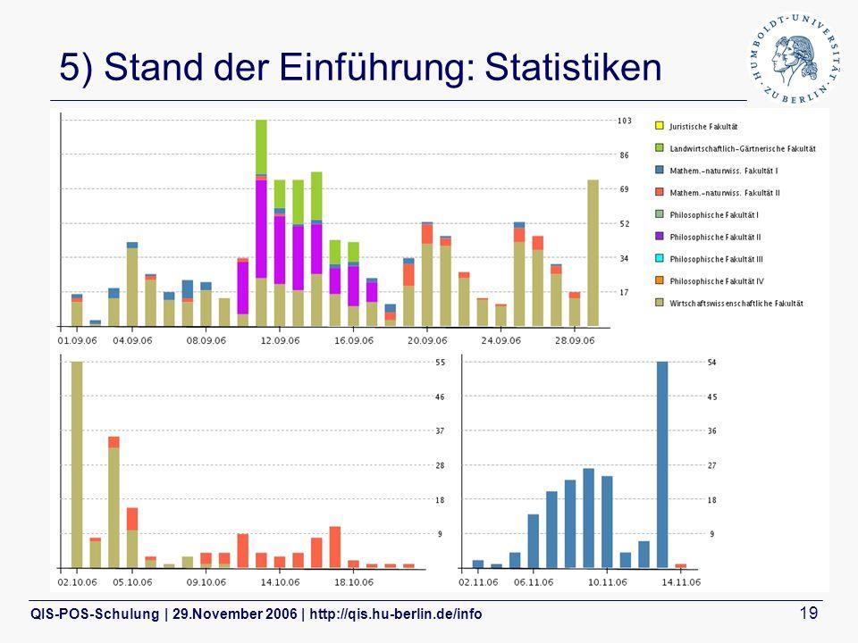 QIS-POS-Schulung | 29.November 2006 | http://qis.hu-berlin.de/info 19 5) Stand der Einführung: Statistiken Prüfungsanmeldungen: