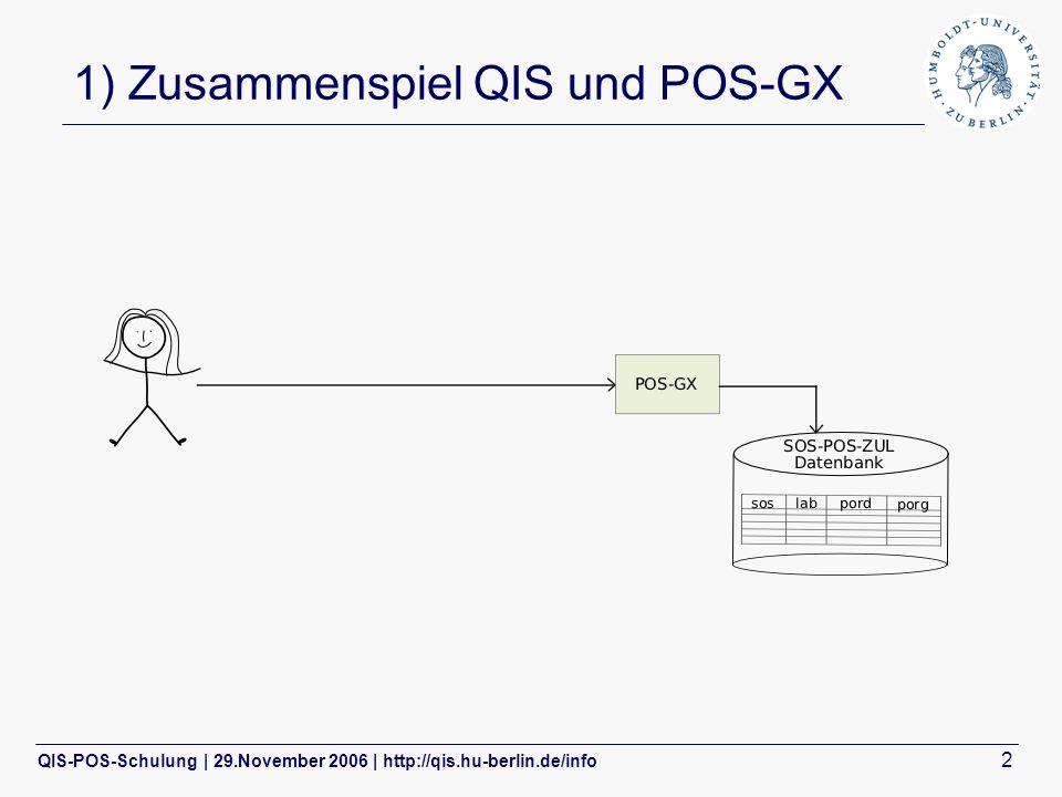 QIS-POS-Schulung | 29.November 2006 | http://qis.hu-berlin.de/info 2 1) Zusammenspiel QIS und POS-GX