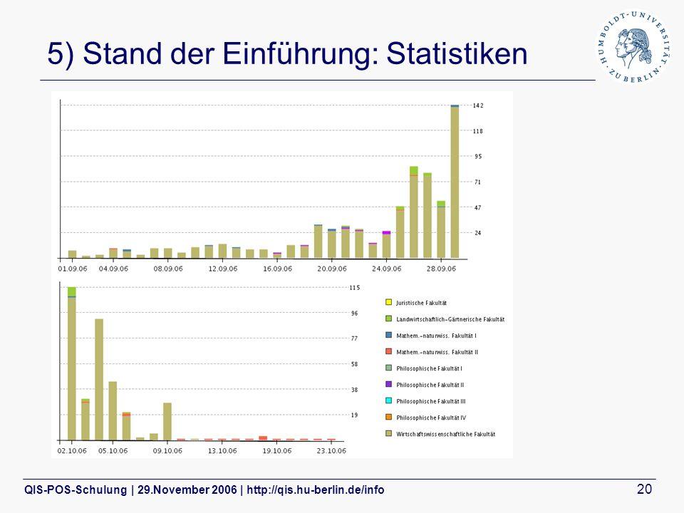 QIS-POS-Schulung | 29.November 2006 | http://qis.hu-berlin.de/info 20 5) Stand der Einführung: Statistiken Prüfungsanmeldungen: