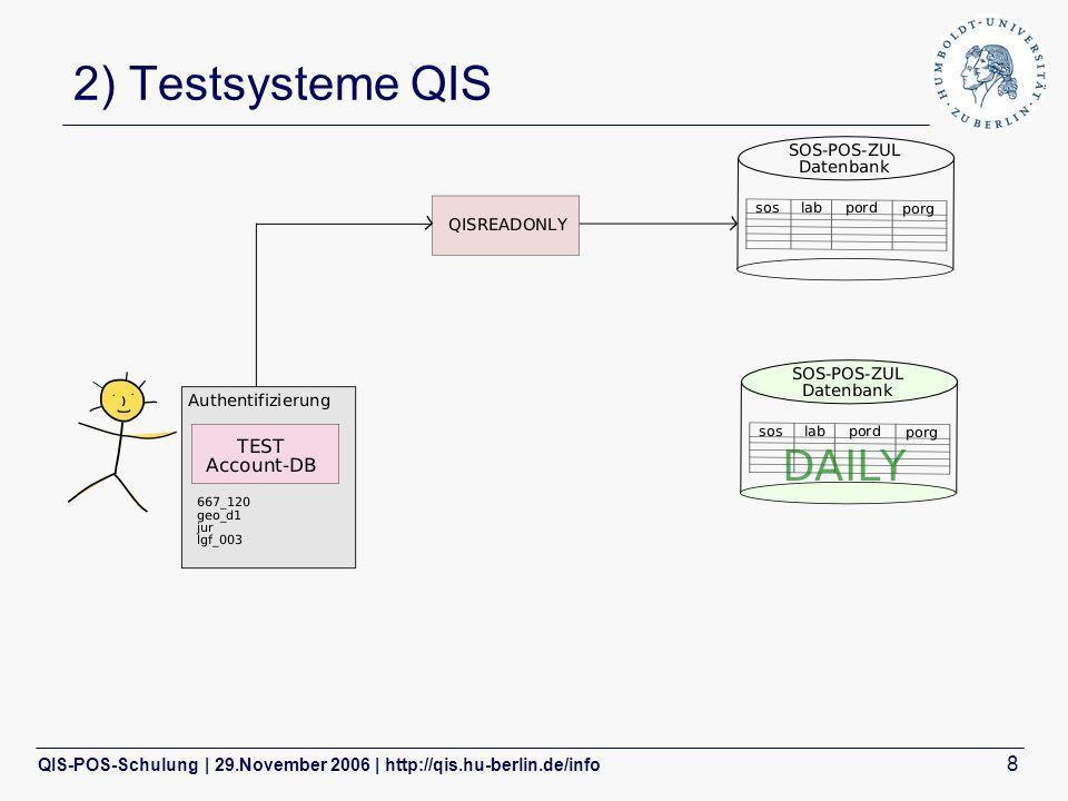 QIS-POS-Schulung | 29.November 2006 | http://qis.hu-berlin.de/info 8 2) Testsysteme QIS