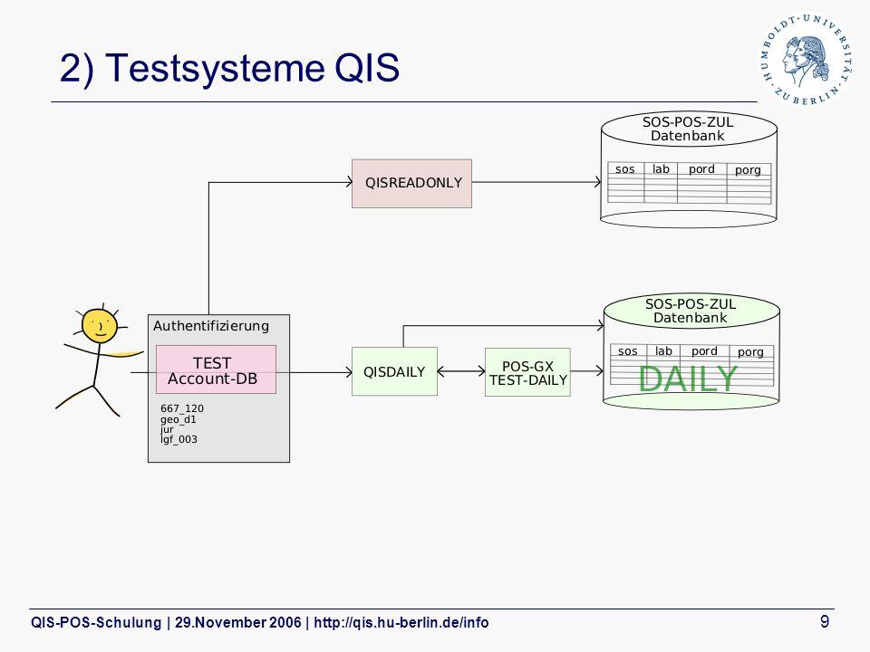 QIS-POS-Schulung | 29.November 2006 | http://qis.hu-berlin.de/info 9 2) Testsysteme QIS