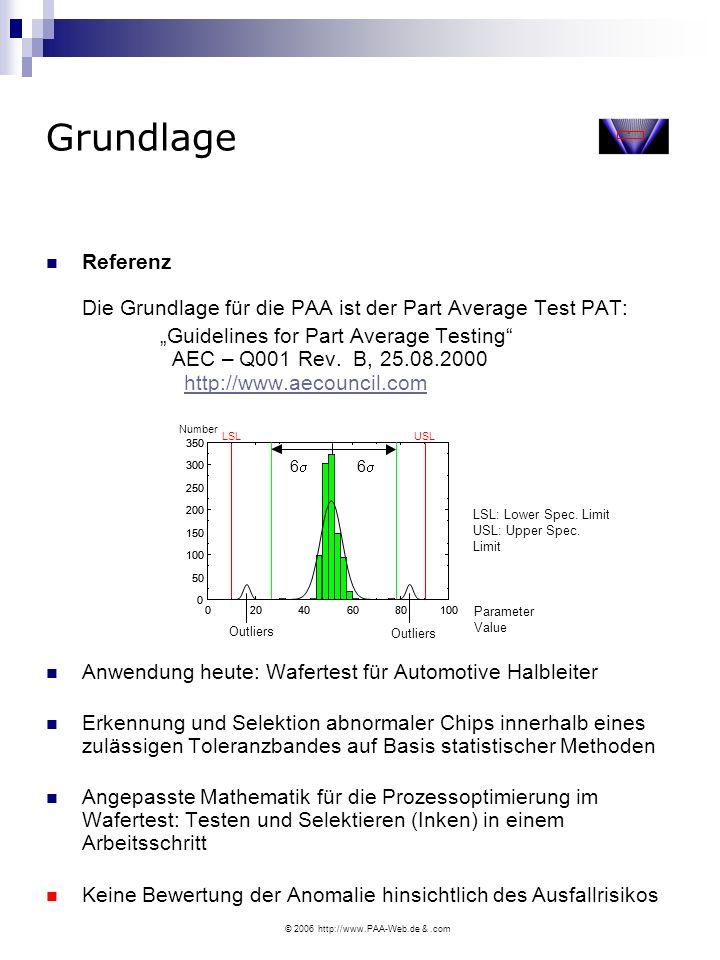 © 2006 http://www.PAA-Web.de &.com Grundlage Referenz Die Grundlage für die PAA ist der Part Average Test PAT: Guidelines for Part Average Testing AEC
