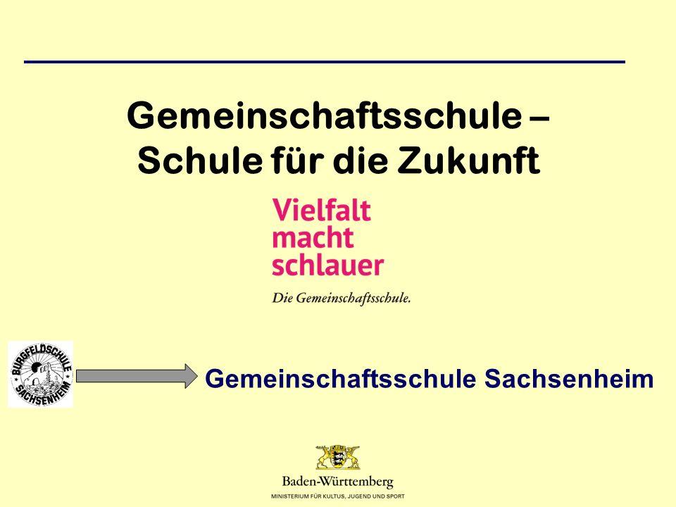 Gemeinschaftsschule – Schule für die Zukunft Gemeinschaftsschule Sachsenheim