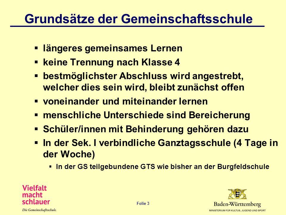 Folie 4 Abschlussmöglichkeiten GS Sek.I Sek. II HSA nach Kl.