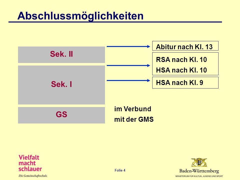 Folie 4 Abschlussmöglichkeiten GS Sek. I Sek. II HSA nach Kl. 9 RSA nach Kl. 10 HSA nach Kl. 10 Abitur nach Kl. 13 im Verbund mit der GMS