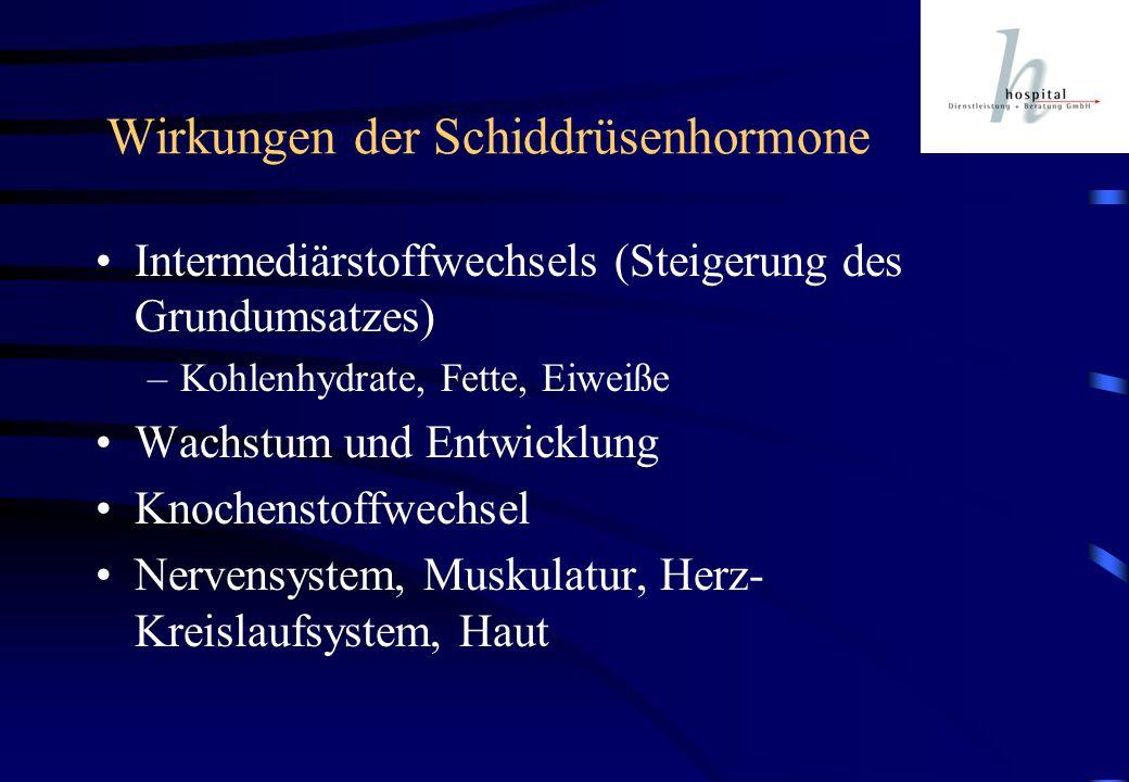 Wirkungen der Schiddrüsenhormone Intermediärstoffwechsels (Steigerung des Grundumsatzes) –Kohlenhydrate, Fette, Eiweiße Wachstum und Entwicklung Knochenstoffwechsel Nervensystem, Muskulatur, Herz- Kreislaufsystem, Haut