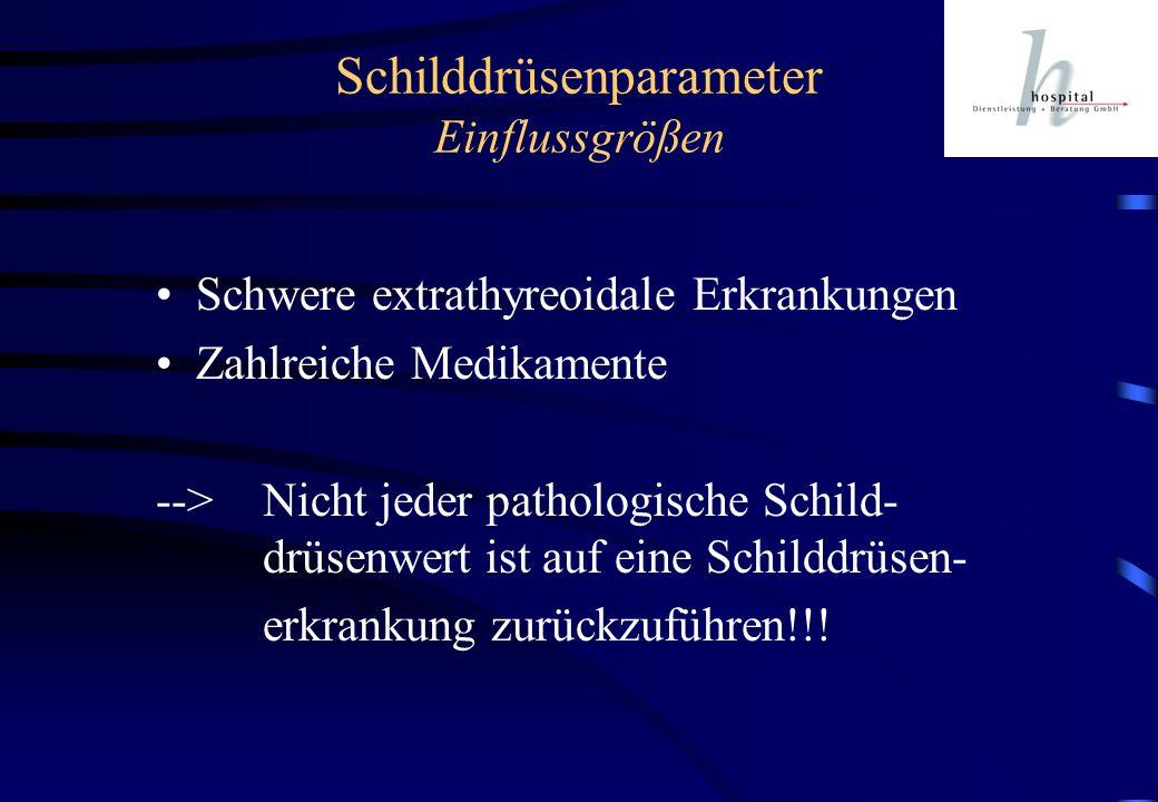 Schilddrüsenparameter Einflussgrößen Schwere extrathyreoidale Erkrankungen Zahlreiche Medikamente -->Nicht jeder pathologische Schild- drüsenwert ist auf eine Schilddrüsen- erkrankung zurückzuführen!!!