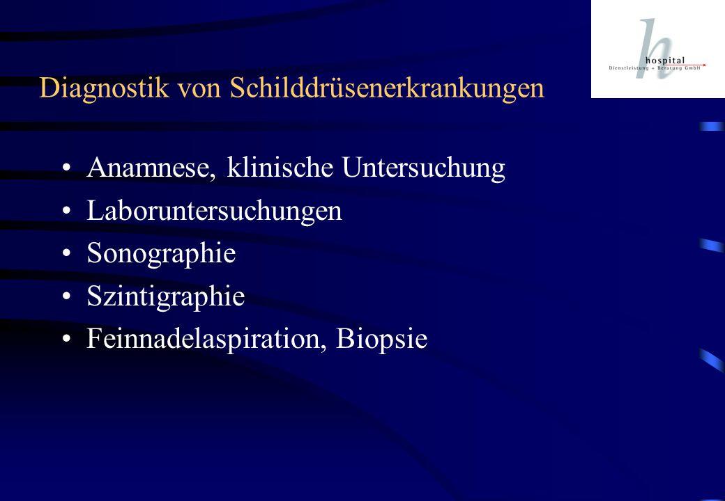 Diagnostik von Schilddrüsenerkrankungen Anamnese, klinische Untersuchung Laboruntersuchungen Sonographie Szintigraphie Feinnadelaspiration, Biopsie