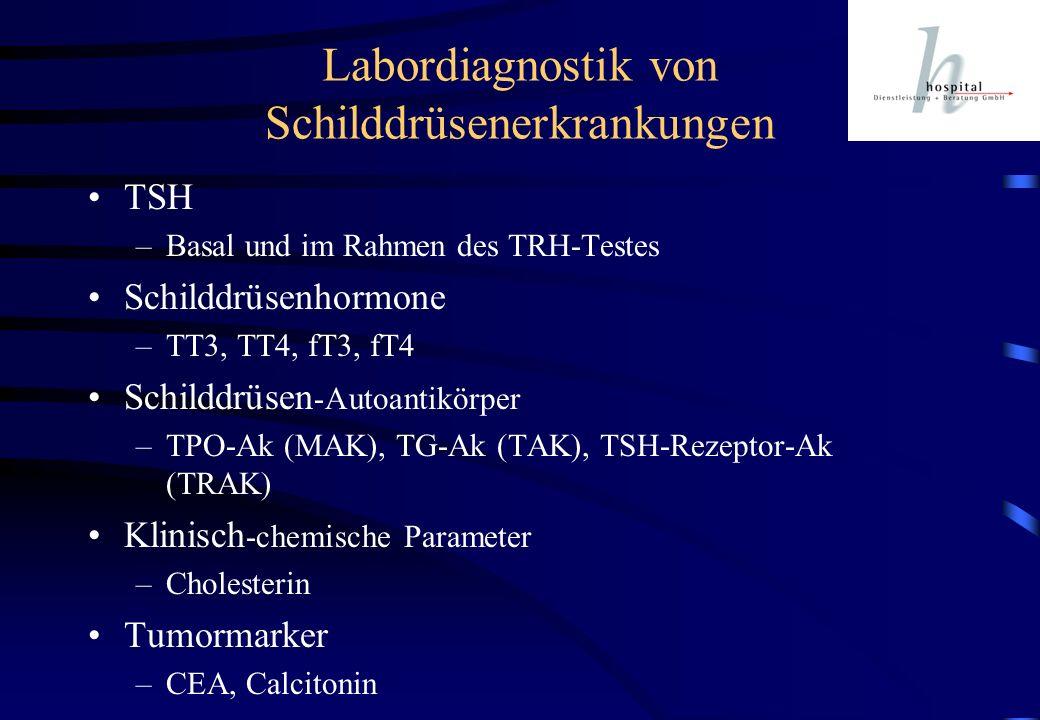 Labordiagnostik von Schilddrüsenerkrankungen TSH –Basal und im Rahmen des TRH-Testes Schilddrüsenhormone –TT3, TT4, fT3, fT4 Schilddrüsen -Autoantikörper –TPO-Ak (MAK), TG-Ak (TAK), TSH-Rezeptor-Ak (TRAK) Klinisch -chemische Parameter –Cholesterin Tumormarker –CEA, Calcitonin