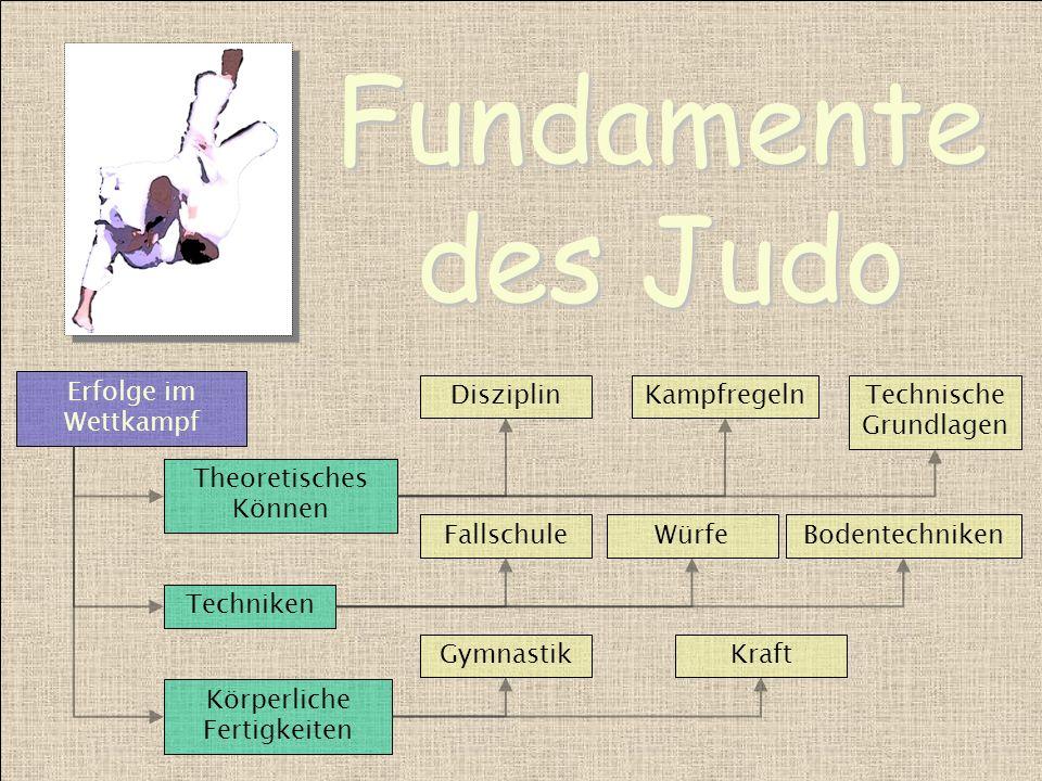 Fundamente des Judo Der sanfte Weg