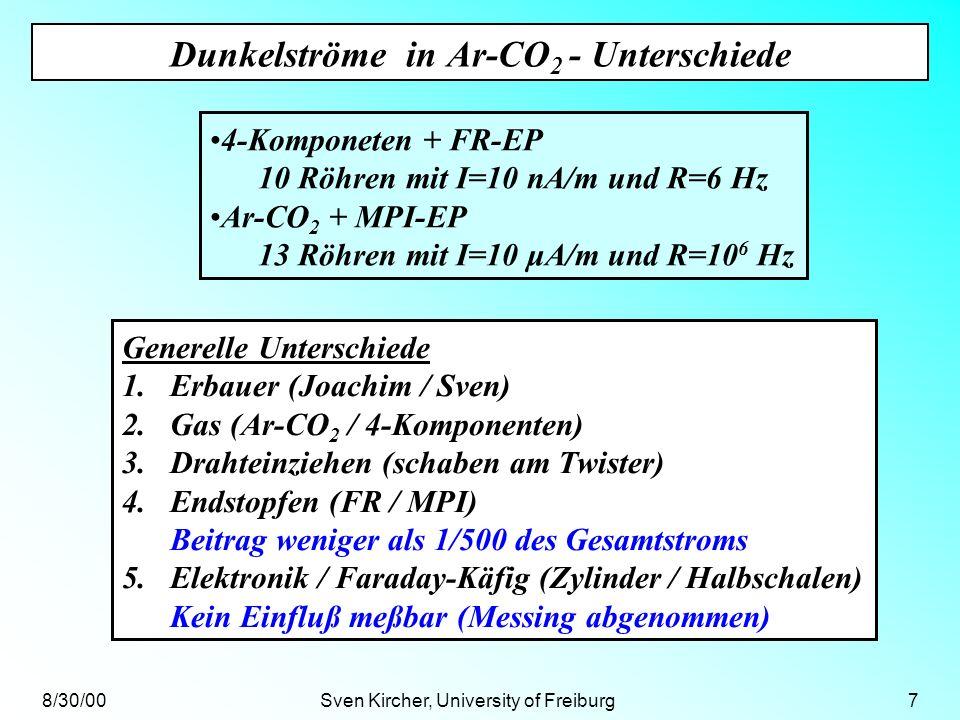 8/30/00Sven Kircher, University of Freiburg7 Dunkelströme in Ar-CO 2 - Unterschiede Generelle Unterschiede 1.Erbauer (Joachim / Sven) 2.Gas (Ar-CO 2 / 4-Komponenten) 3.Drahteinziehen (schaben am Twister) 4.Endstopfen (FR / MPI) Beitrag weniger als 1/500 des Gesamtstroms 5.Elektronik / Faraday-Käfig (Zylinder / Halbschalen) Kein Einfluß meßbar (Messing abgenommen) 4-Komponeten + FR-EP 10 Röhren mit I=10 nA/m und R=6 Hz Ar-CO 2 + MPI-EP 13 Röhren mit I=10 μA/m und R=10 6 Hz
