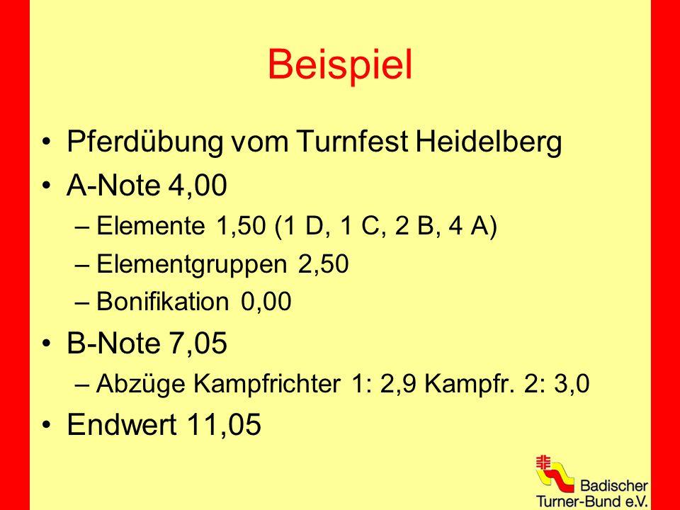 Beispiel Pferdübung vom Turnfest Heidelberg A-Note 4,00 –Elemente 1,50 (1 D, 1 C, 2 B, 4 A) –Elementgruppen 2,50 –Bonifikation 0,00 B-Note 7,05 –Abzüge Kampfrichter 1: 2,9 Kampfr.