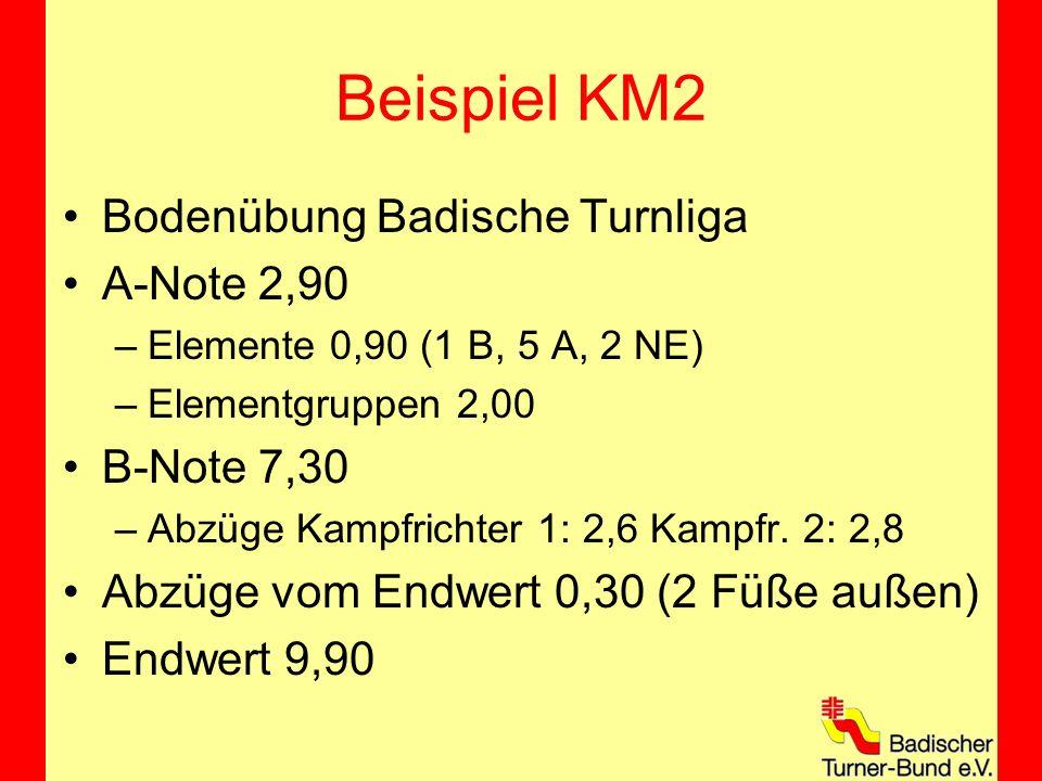 Pflichtübungen (P) Grundlage CdP, z.B.