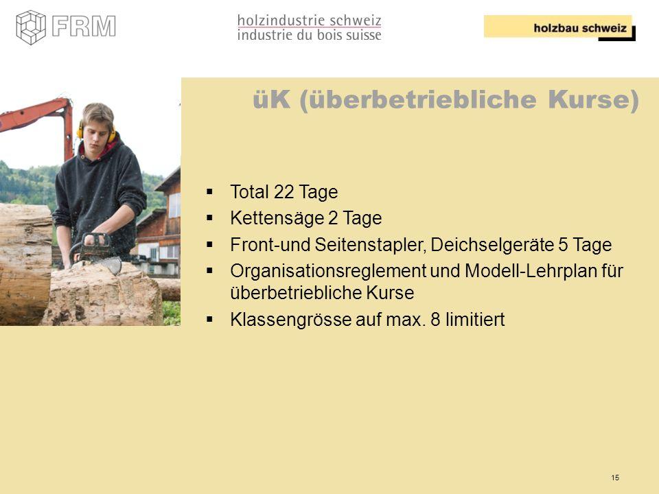 15 üK (überbetriebliche Kurse) Total 22 Tage Kettensäge 2 Tage Front-und Seitenstapler, Deichselgeräte 5 Tage Organisationsreglement und Modell-Lehrpl