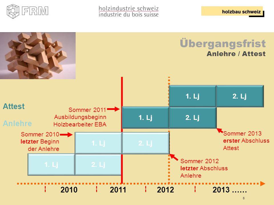 6 Übergangsfrist Anlehre / Attest 1. Lj2. Lj Attest Anlehre Sommer 2012 letzter Abschluss Anlehre 201020112012 1. Lj2. Lj 1. Lj2. Lj Sommer 2013 erste