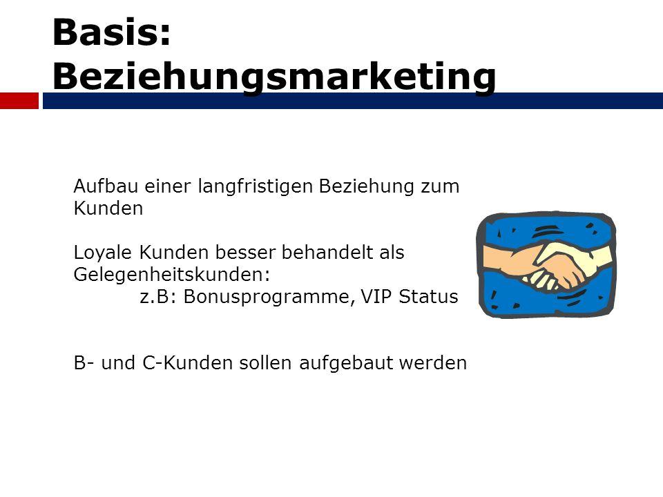 Basis: Beziehungsmarketing Aufbau einer langfristigen Beziehung zum Kunden Loyale Kunden besser behandelt als Gelegenheitskunden: z.B: Bonusprogramme,