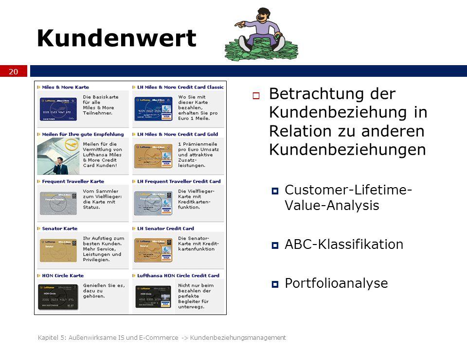 Betrachtung der Kundenbeziehung in Relation zu anderen Kundenbeziehungen Customer-Lifetime- Value-Analysis ABC-Klassifikation Portfolioanalyse 20 Kund