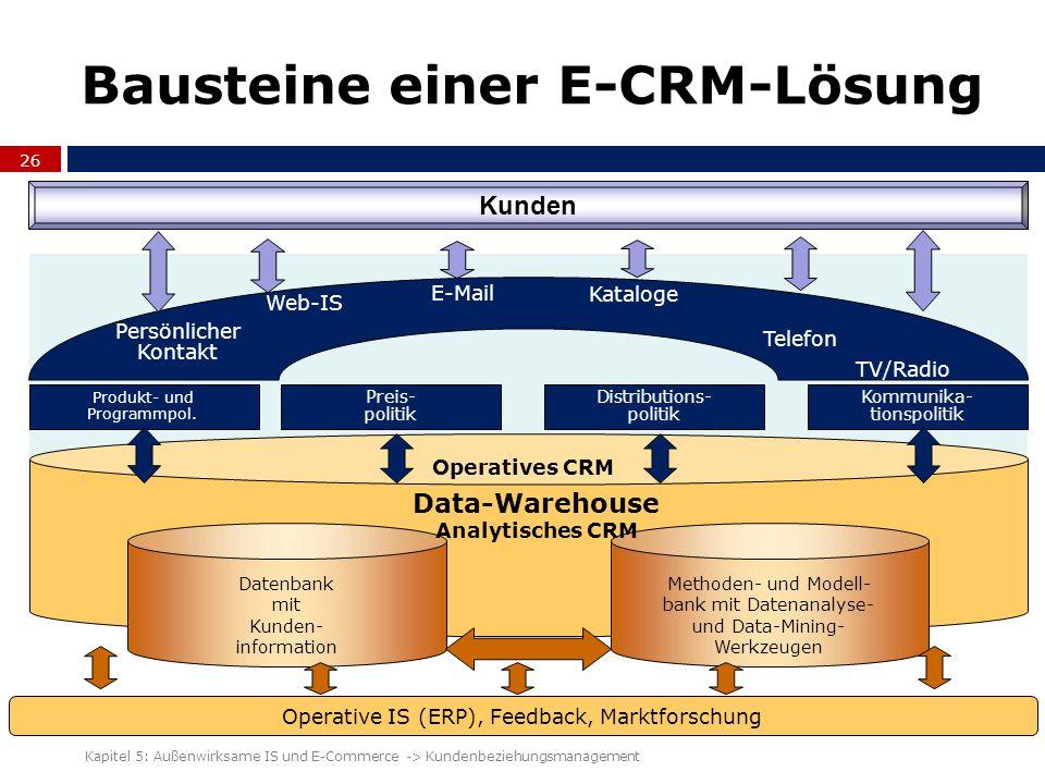 Bausteine einer E-CRM-Lösung 26 Kapitel 5: Außenwirksame IS und E-Commerce -> Kundenbeziehungsmanagement Kommunikatives CRM Operative IS (ERP), Feedba