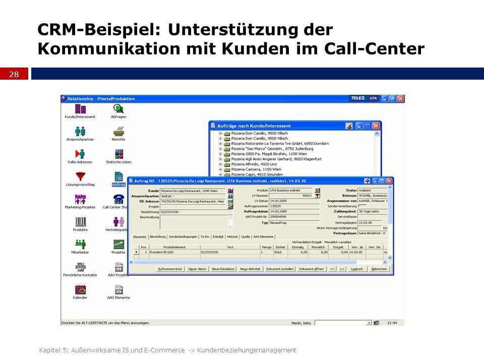 CRM-Beispiel: Unterstützung der Kommunikation mit Kunden im Call-Center 28 Kapitel 5: Außenwirksame IS und E-Commerce -> Kundenbeziehungsmanagement